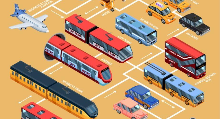 Dịch vụ vận chuyển hàng hóa bằng đường sắt – Nhất Tín Logistics