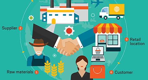 """Lời giải bài toán """"máy thở"""" cứu doanh nghiệp từ những đứt gãy logistics sau đại dịch"""